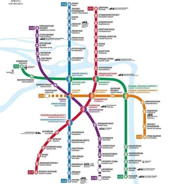 Полное расписание работы метро Петербурга — сохрани, чтобы не опоздать!